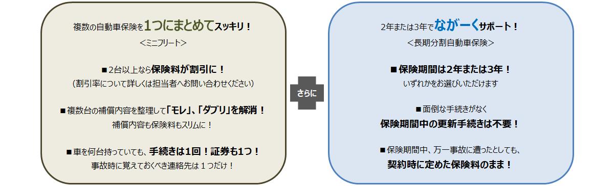 HC柏_ミニフリート+長期分割自動車保険_改